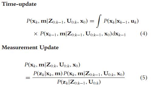 SLAM algorithm