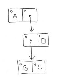 HAMT-Fig5