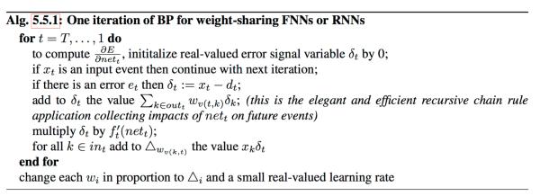 Deep learning algo