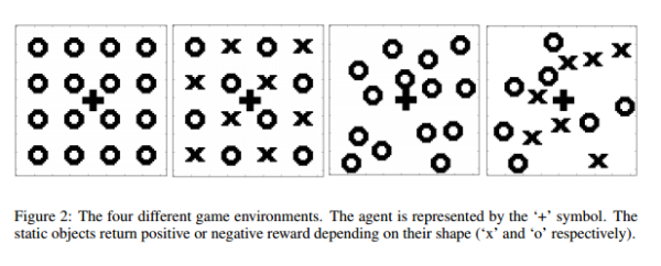 Towards Deep Symbolic Reinforcement Learning The Morning Paper