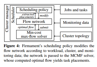 Firmament: Fast, centralized cluster scheduling at scale