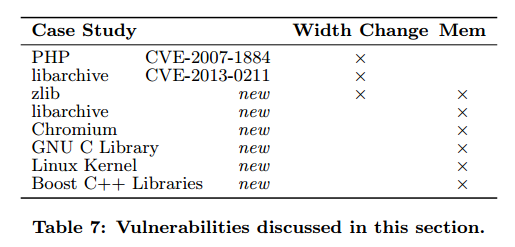 Twice the bits, twice the trouble: vulnerabilities induced