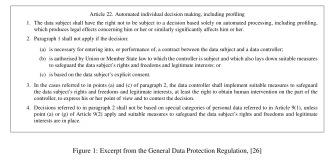 European Union regulations on algorithmic decision making
