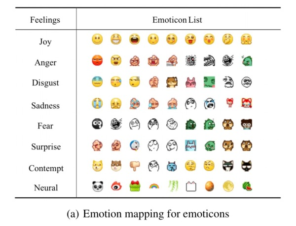 beyond the words predicting user personality from heterogeneous