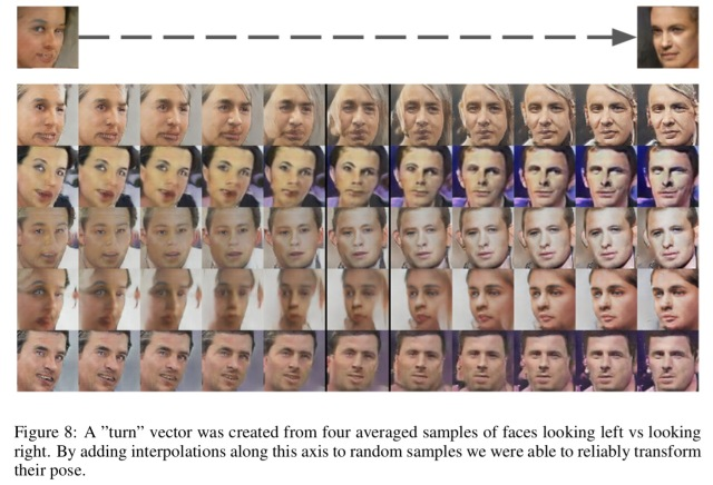 Unsupervised learning and GANs – the morning paper