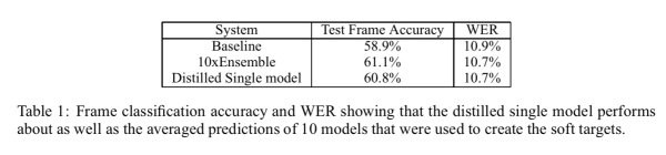 distilling-knowledge-table-1.jpeg?w=600