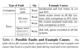 Redundancy does not imply fault tolerance: analysis of