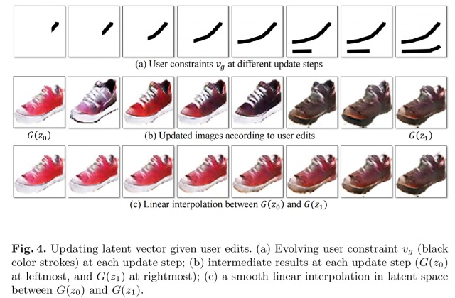 A miscellany of fun deep learning papers – the morning paper