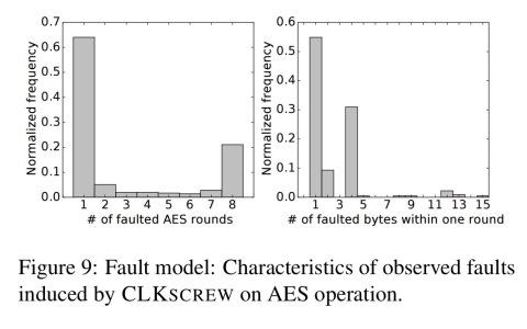 CLKSCREW: Exposing the perils of security-oblivious energy