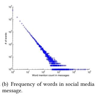 Tracing fake news footprints: characterizing social media