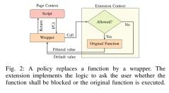 JavaScript Zero: real JavaScript, and zero side-channel attacks