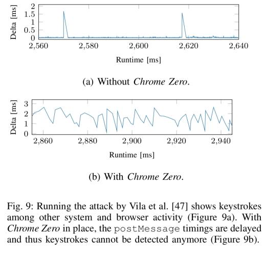 JavaScript Zero: real JavaScript, and zero side-channel