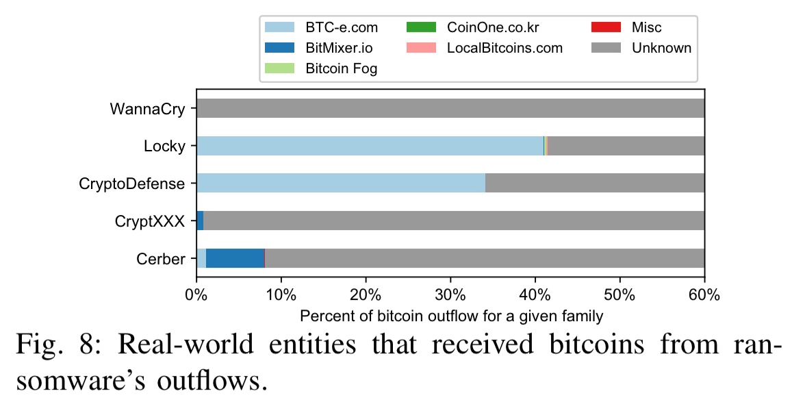 Bitcoin live chart gbp jpy