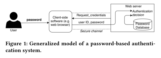 SafeKeeper: protecting web passwords using trusted execution