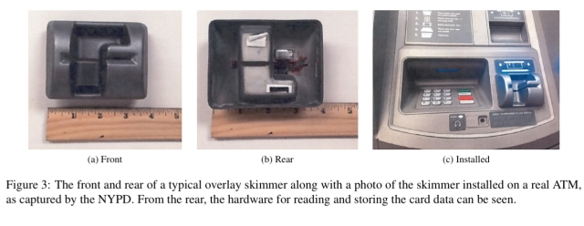 Fear the reaper: characterization and fast detection of card