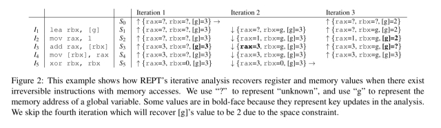 REPT: reverse debugging of failures in deployed software – the