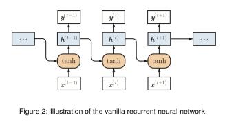 Understanding hidden memories of recurrent neural networks