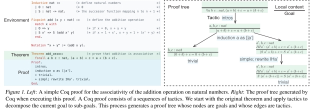 Learning to prove theorems via interacting with proof assistants