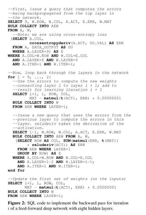 Declarative recursive computation on an RDBMS